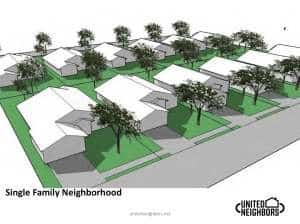 Sketch of a typical single-family home neighborhood